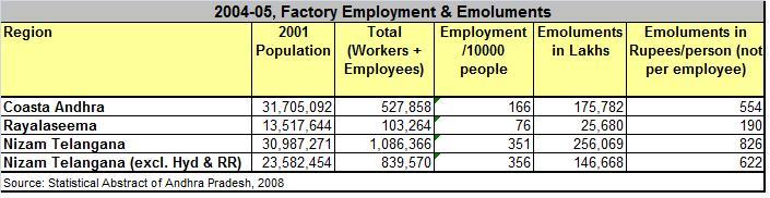 FactoryEmployment